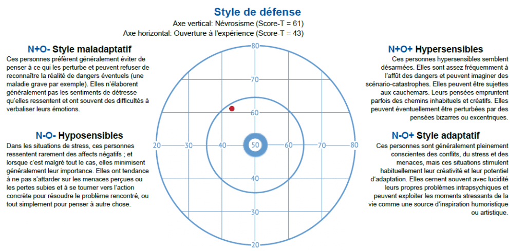 styleG-def